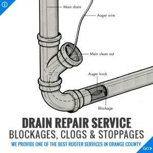 Orange County Drain Repair Service